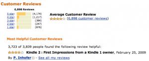 Kundens åsikter viktiga för e-handelsföretaget Amazon.com