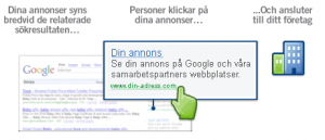 Sponsrade Länkar i sökmotorer, ex. Google AdWords